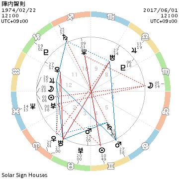 f:id:aoimotoki:20170607123651p:plain