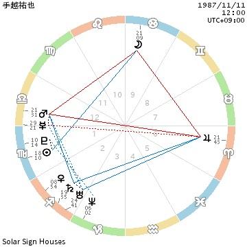 f:id:aoimotoki:20170614142939j:plain