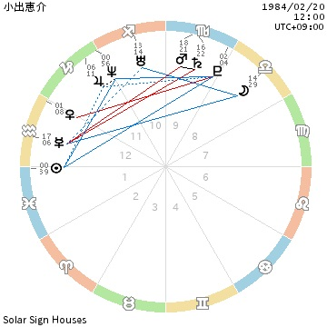f:id:aoimotoki:20170615121812j:plain