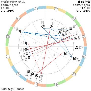 f:id:aoimotoki:20170620190206p:plain