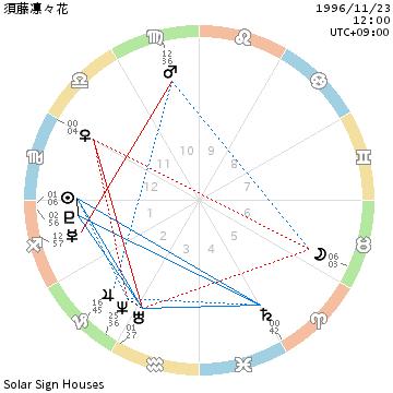 f:id:aoimotoki:20170621162915p:plain