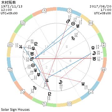 f:id:aoimotoki:20170621190255p:plain