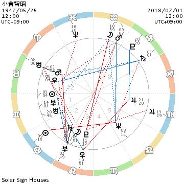 f:id:aoimotoki:20170628162114p:plain
