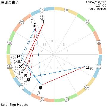 f:id:aoimotoki:20170629135736p:plain