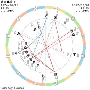 f:id:aoimotoki:20170629135825p:plain