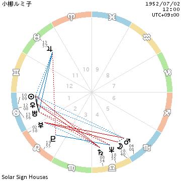 f:id:aoimotoki:20170718160448p:plain