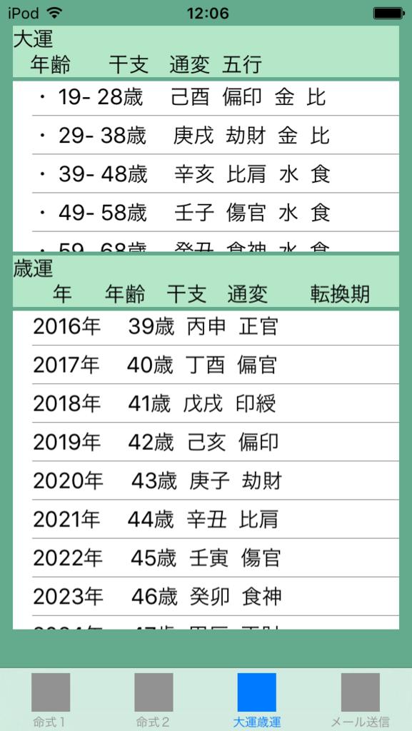 f:id:aoimotoki:20170720121019p:plain