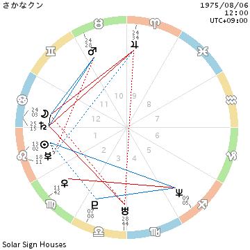 f:id:aoimotoki:20170721195657p:plain