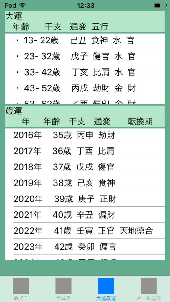 f:id:aoimotoki:20170727123804p:plain