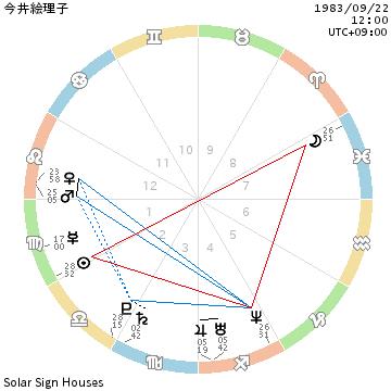 f:id:aoimotoki:20170728144652p:plain