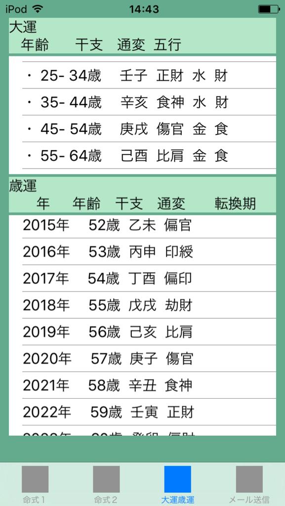 f:id:aoimotoki:20170806144702p:plain