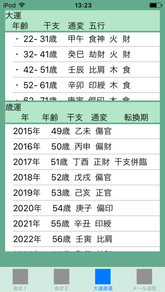 f:id:aoimotoki:20170810132733p:plain