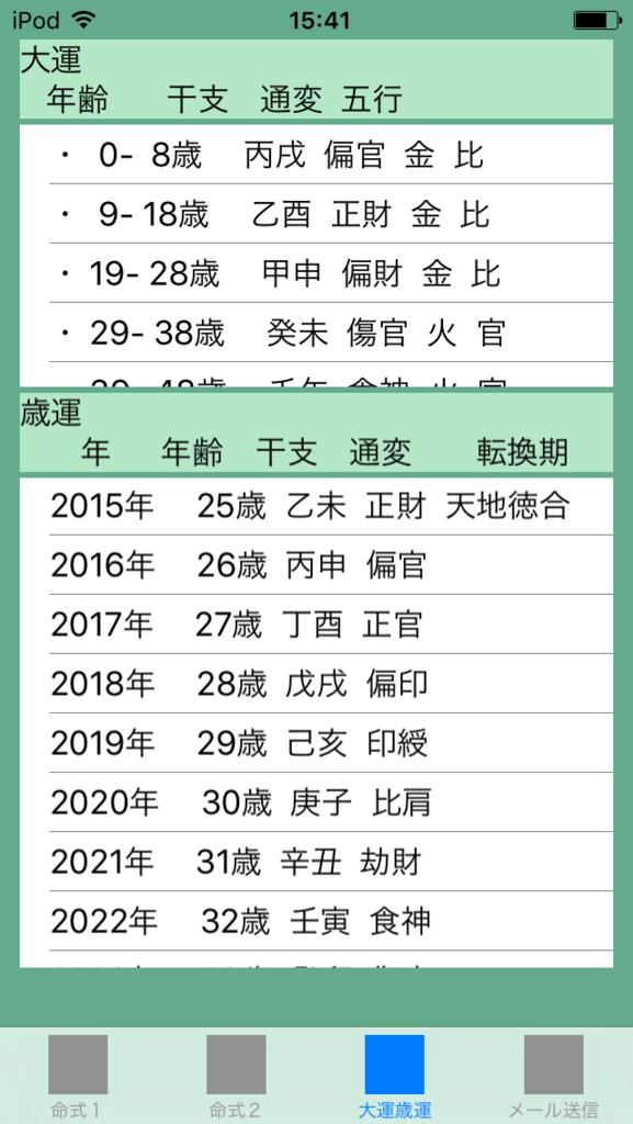 f:id:aoimotoki:20170822154721p:plain