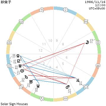 f:id:aoimotoki:20170824132948p:plain