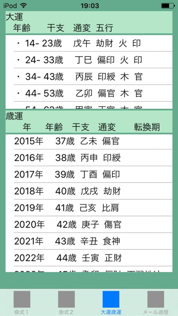 f:id:aoimotoki:20170825190817p:plain