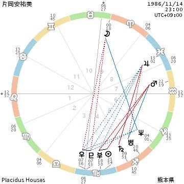 f:id:aoimotoki:20170831194204p:plain