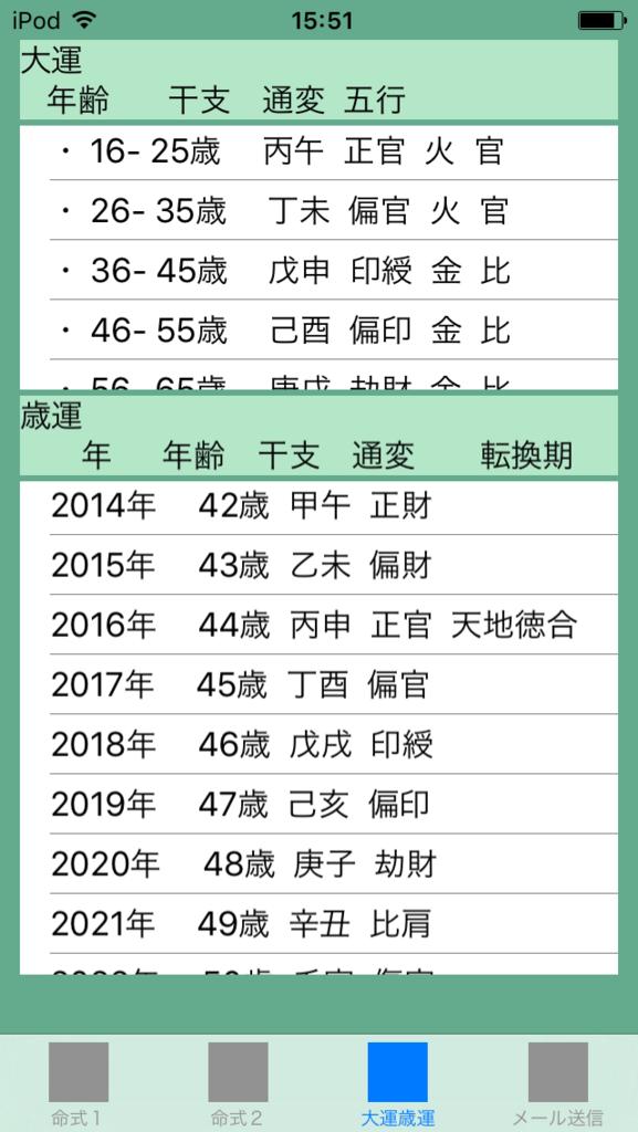 f:id:aoimotoki:20170912155550p:plain