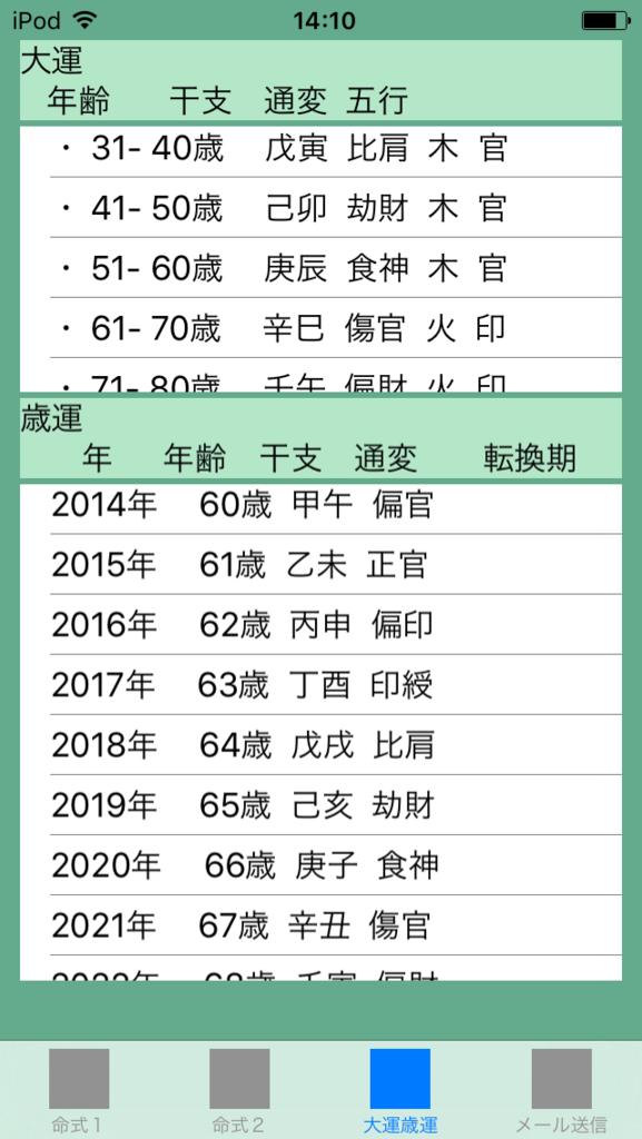 f:id:aoimotoki:20171006141558p:plain