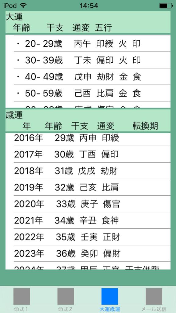 f:id:aoimotoki:20171010150158p:plain