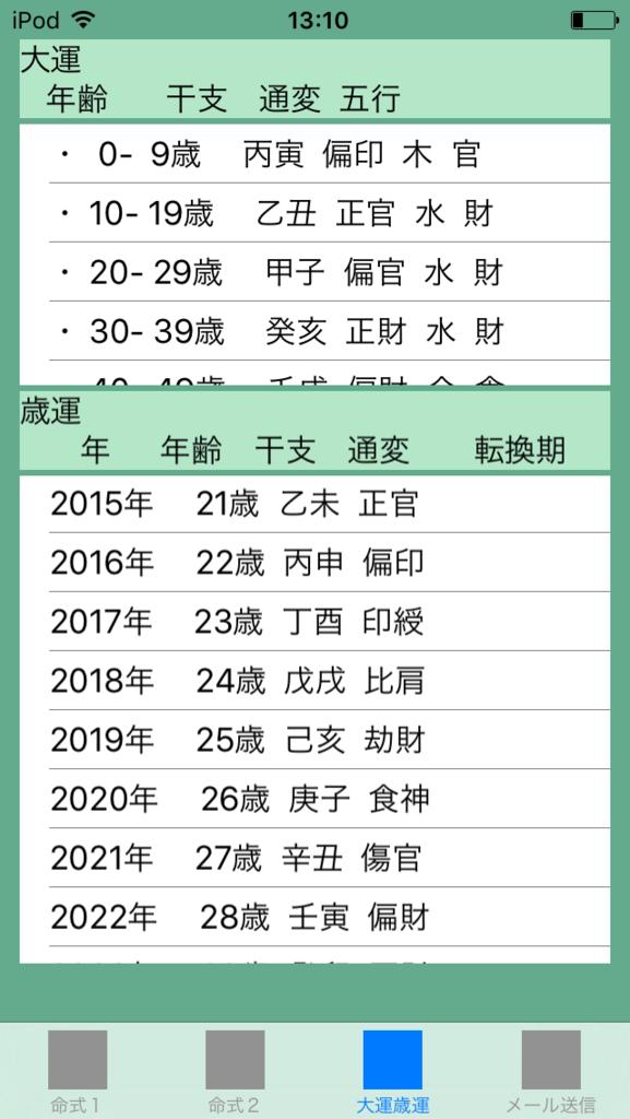 f:id:aoimotoki:20171012162344p:plain