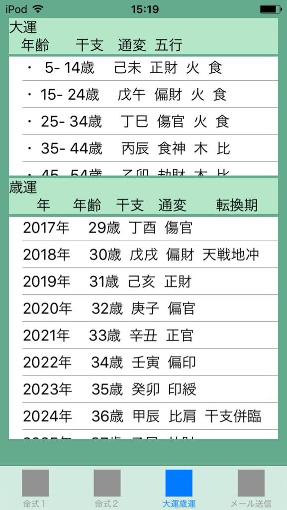f:id:aoimotoki:20171019153108p:plain