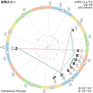 f:id:aoimotoki:20171224184943p:plain