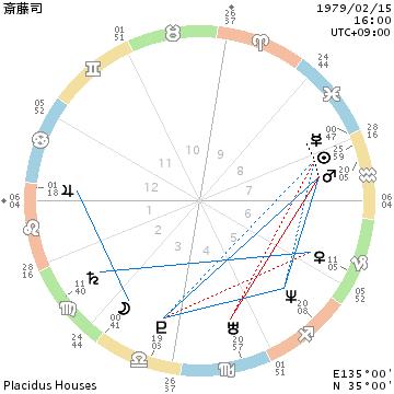 f:id:aoimotoki:20171226180929p:plain