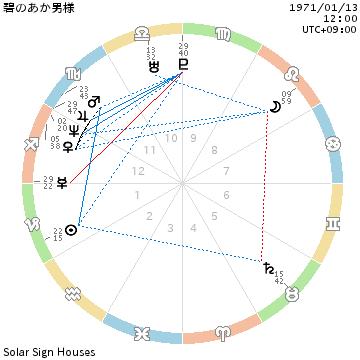 f:id:aoimotoki:20180113144702p:plain