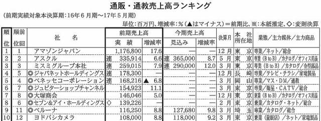 f:id:aoimotoki:20180120125413p:plain