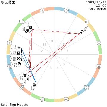 f:id:aoimotoki:20180123170800p:plain