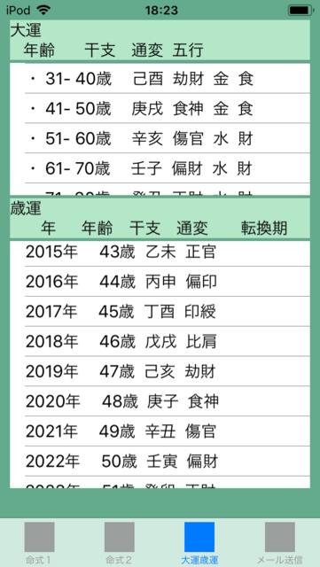 f:id:aoimotoki:20180210182951p:plain