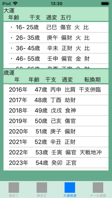 f:id:aoimotoki:20180420144016p:plain