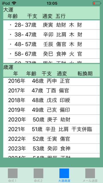 f:id:aoimotoki:20180430131101p:plain