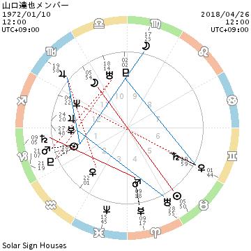 f:id:aoimotoki:20180504191440p:plain