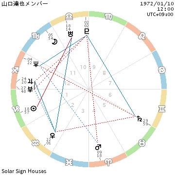 f:id:aoimotoki:20180504191443p:plain