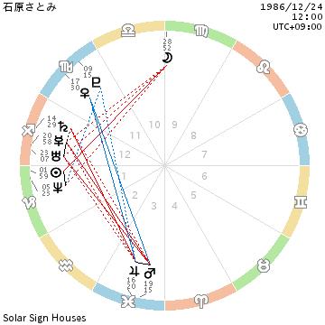 f:id:aoimotoki:20180512152924p:plain