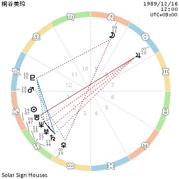f:id:aoimotoki:20180519163430p:plain