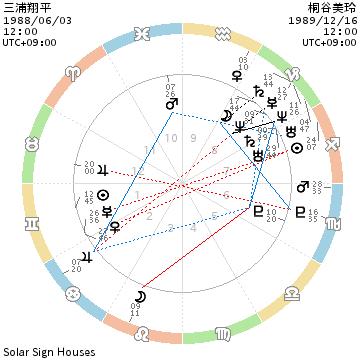 f:id:aoimotoki:20180519172008p:plain