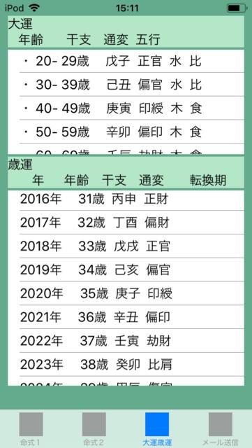 f:id:aoimotoki:20180530151404p:plain