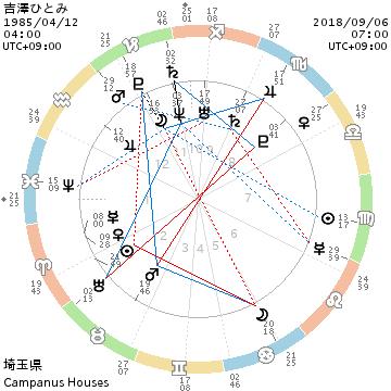 f:id:aoimotoki:20180907165717p:plain