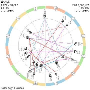f:id:aoimotoki:20180925160739p:plain