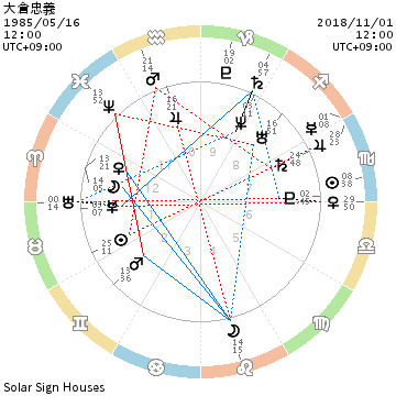 f:id:aoimotoki:20181120152822p:plain