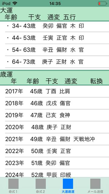 f:id:aoimotoki:20181212143750p:plain