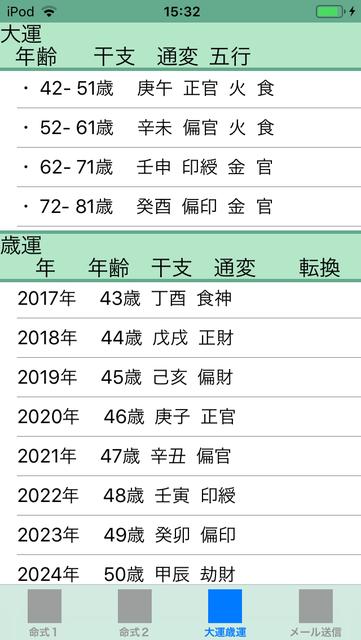 f:id:aoimotoki:20181231153345p:plain