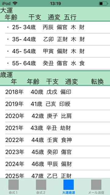 f:id:aoimotoki:20190106132058p:plain