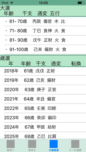 f:id:aoimotoki:20190126132717p:plain