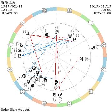 f:id:aoimotoki:20190219135607p:plain