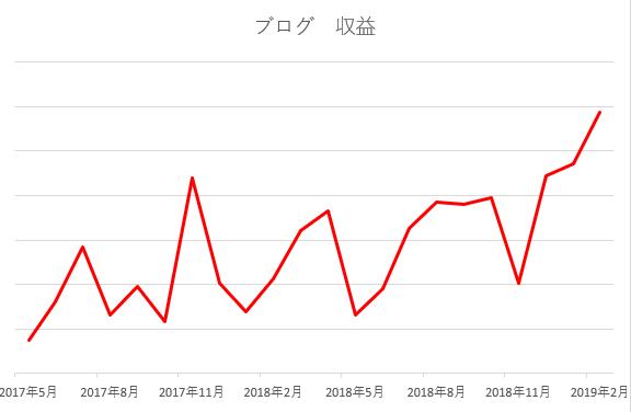 f:id:aoimotoki:20190302185654p:plain