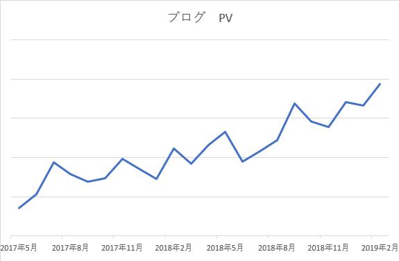 f:id:aoimotoki:20190302185657p:plain