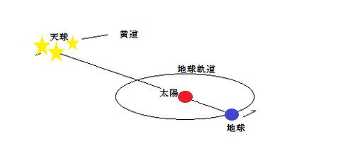 f:id:aoimotoki:20190305142641p:plain